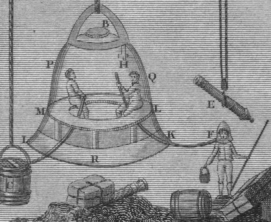 diving bell sketch | from The Odyssey of Jon Sinclair